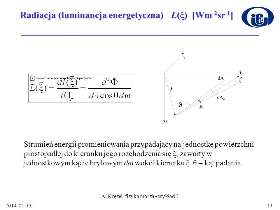 Radiacja (luminancja energetyczna) L(ξ) [Wm-2sr-1]